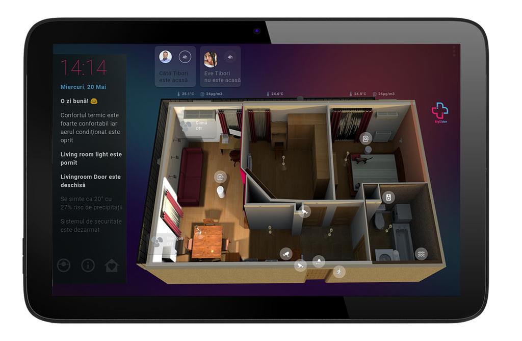 Tableta Big Sister Smart Home solutii smart home