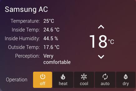 Climatizarea și confortul termic